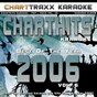 Album Charthits karaoke : the very best of the year 2006, vol. 6 (karaoke hits of the year 2006) de Charttraxx Karaoke